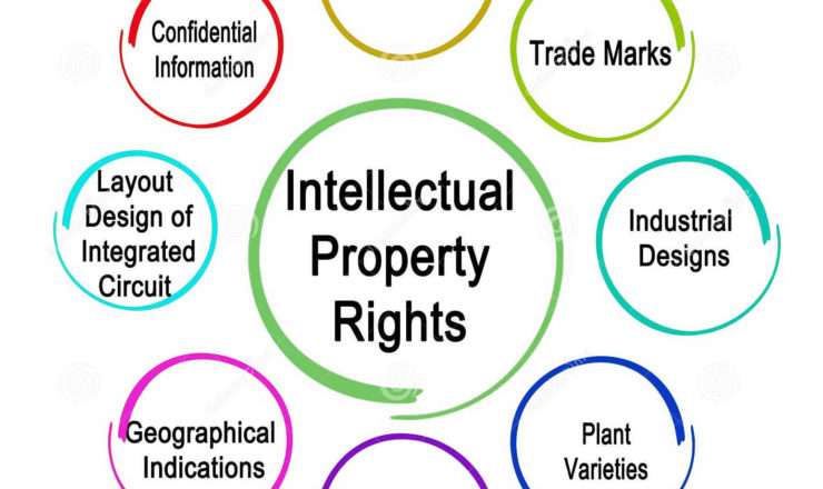 types-intellectual-property-eight-types-intellectual-property-126810421